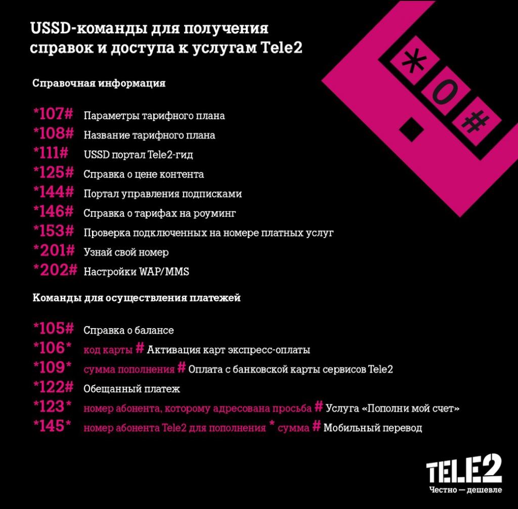 Теле2 знакомства 716490